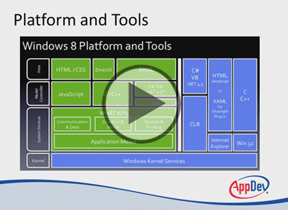 Windows 8 Using XAML, Part 01: Introduction to Apps Trailer