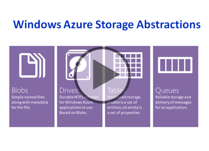 Windows Azure 2012, Part 5: Azure Data Storage Trailer
