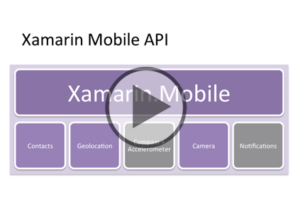 Xamarin Tools, Part 2: Mobile and Web Services