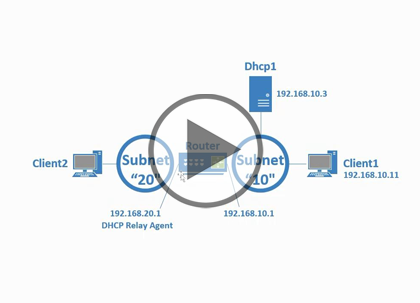 Windows Server 2012, Part 4: DHCP and DNS