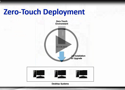 Microsoft Desktop, Part 5: Lite and Zero Touch Deployment Trailer