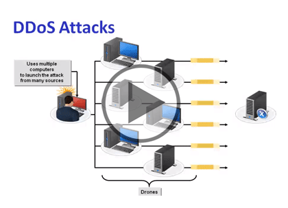 CompTIA NET+ Cert, Part 10: Security Threats and Attacks Trailer