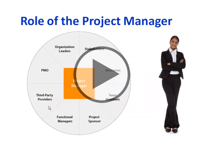 Project Management, Part 1: Getting Started