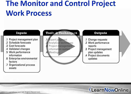Project Management, Part 7: Monitoring a Project Trailer
