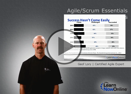 Agile/Scrum Essentials for Practitioners