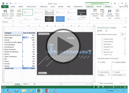 Power Pivot, Part 3: Dashboards and Power View