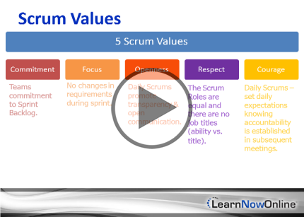 Scrum Master, Part 1: Waterfall to Agile Trailer