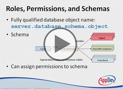 SQL Server 2012, Part 6: Permissions and Data Protection