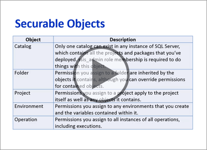 SSIS 2014, Part 11: Security Trailer